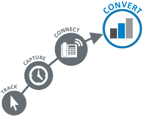 Opitlead's system increases conversion rates for insurance companies