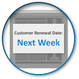 Remarketing - customer requires action