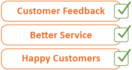 Using Optilead results in a higher level of customer service