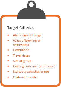 We can prioritise abandoned bookings according to various criteria