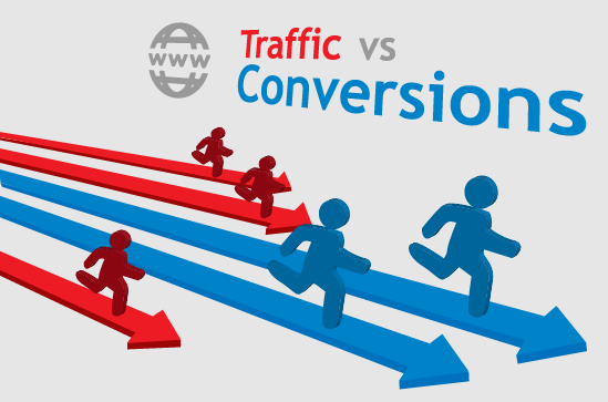 Expanding online: more traffic vs better conversions