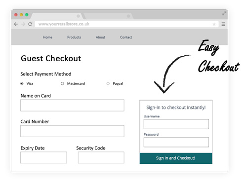 Sign in function for easy checkout