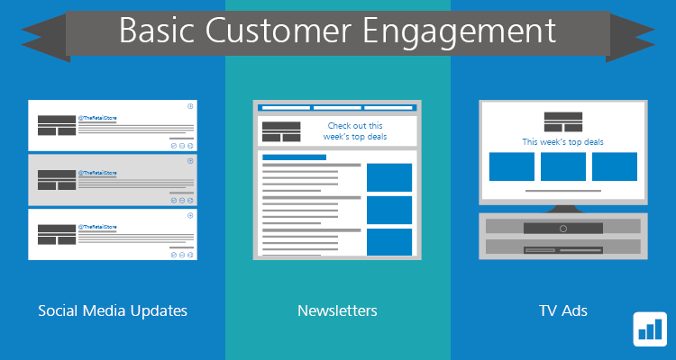 Basic Customer Engagement