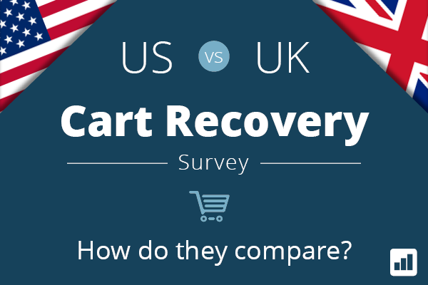 Cart Recovery US vs UK
