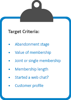 Target your most valuable memberships