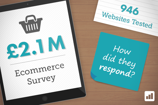 £2.1m Customer Engagement Report: How did ecommerce websites respond?